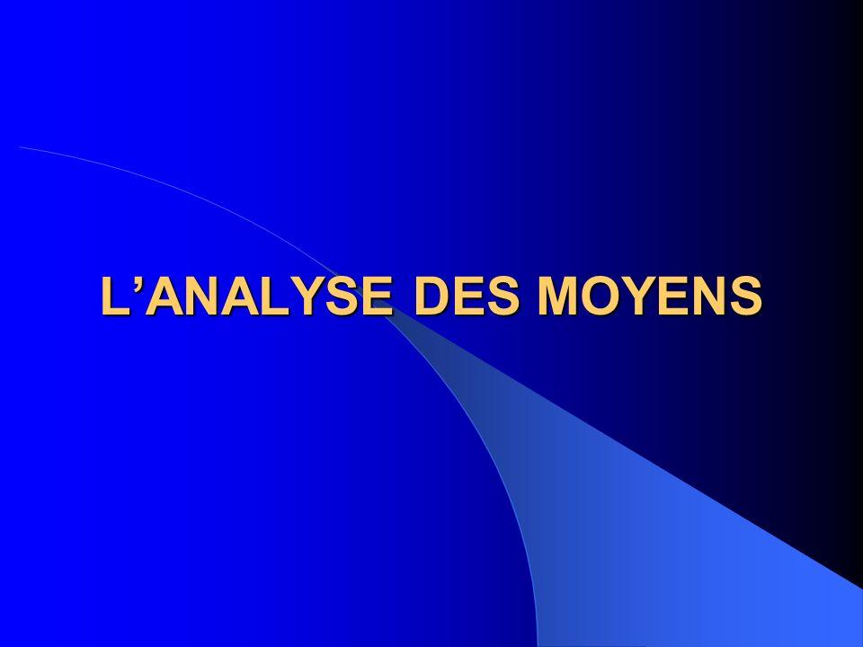 L'ANALYSE DES MOYENS