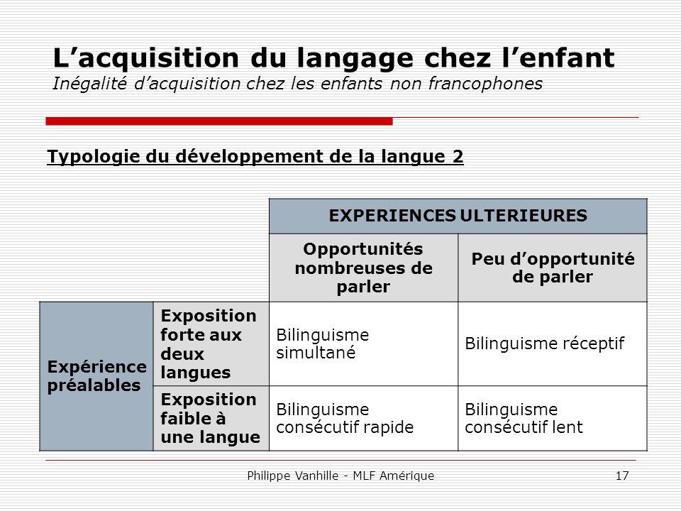 L'acquisition du langage chez l'enfant Inégalité d'acquisition chez les enfants non francophones
