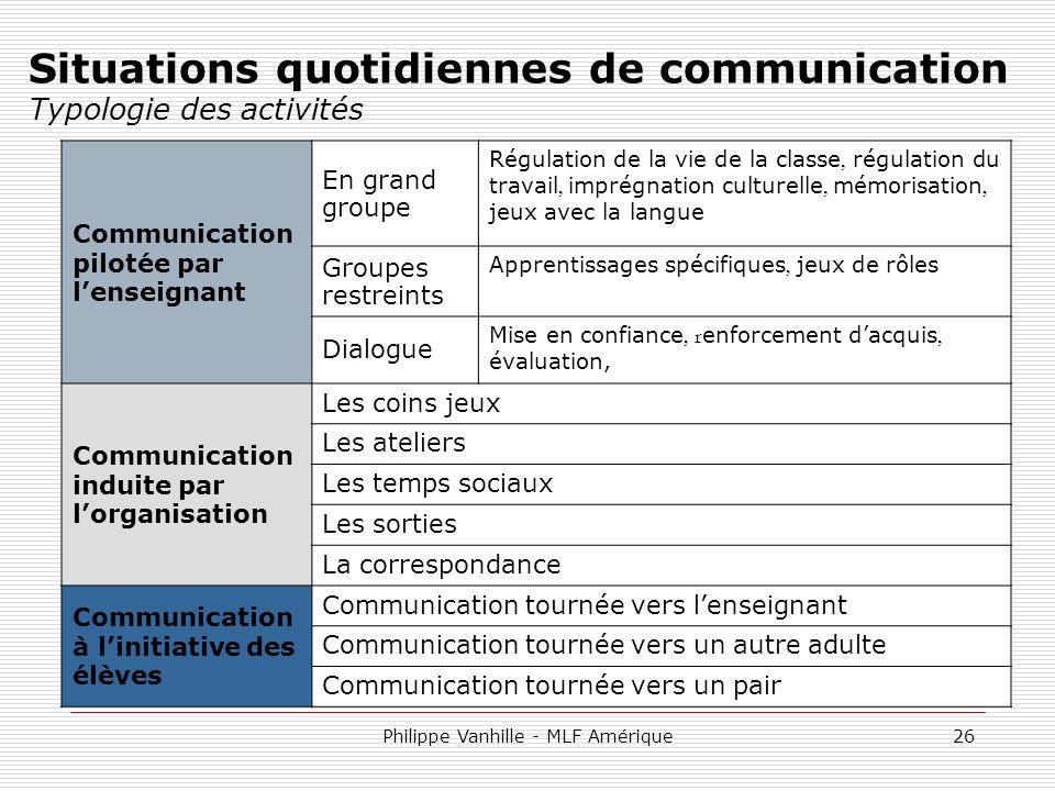 Situations quotidiennes de communication Typologie des activités
