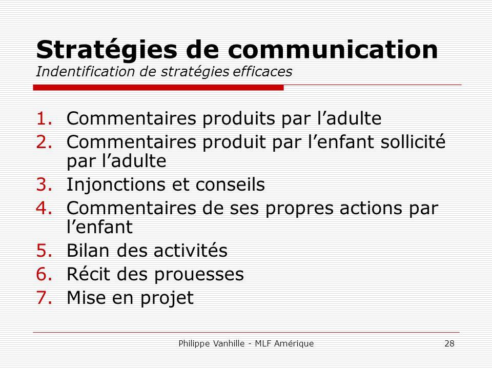 Stratégies de communication Indentification de stratégies efficaces