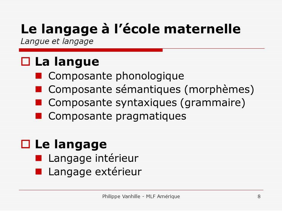 Le langage à l'école maternelle Langue et langage