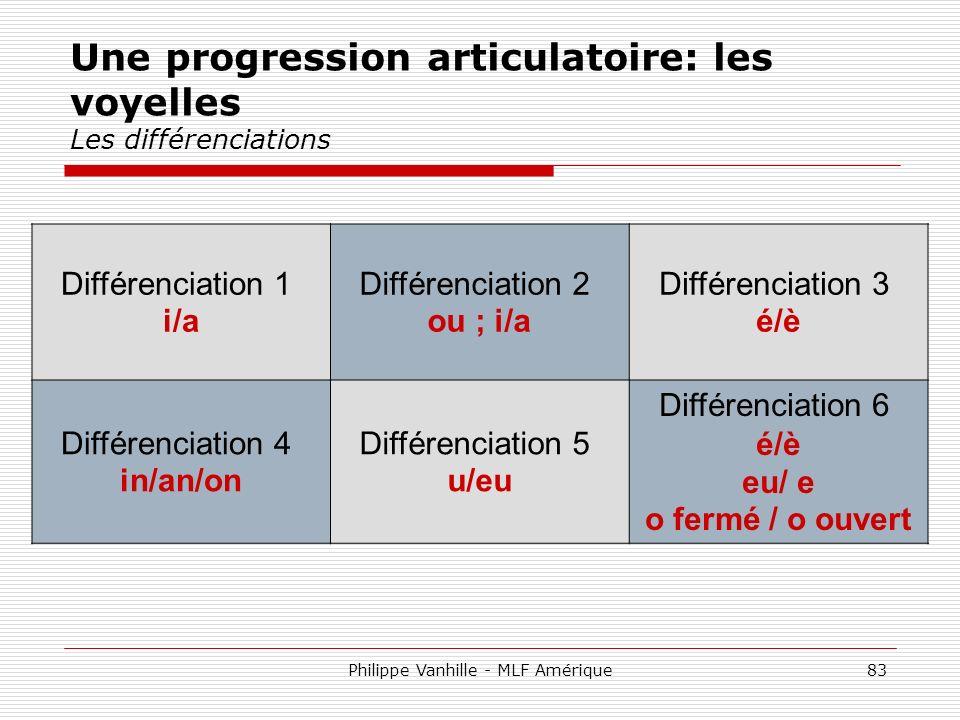Une progression articulatoire: les voyelles Les différenciations