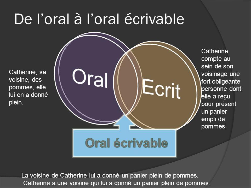 De l'oral à l'oral écrivable