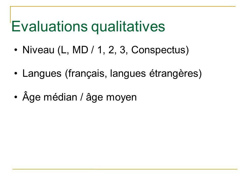 Evaluations qualitatives