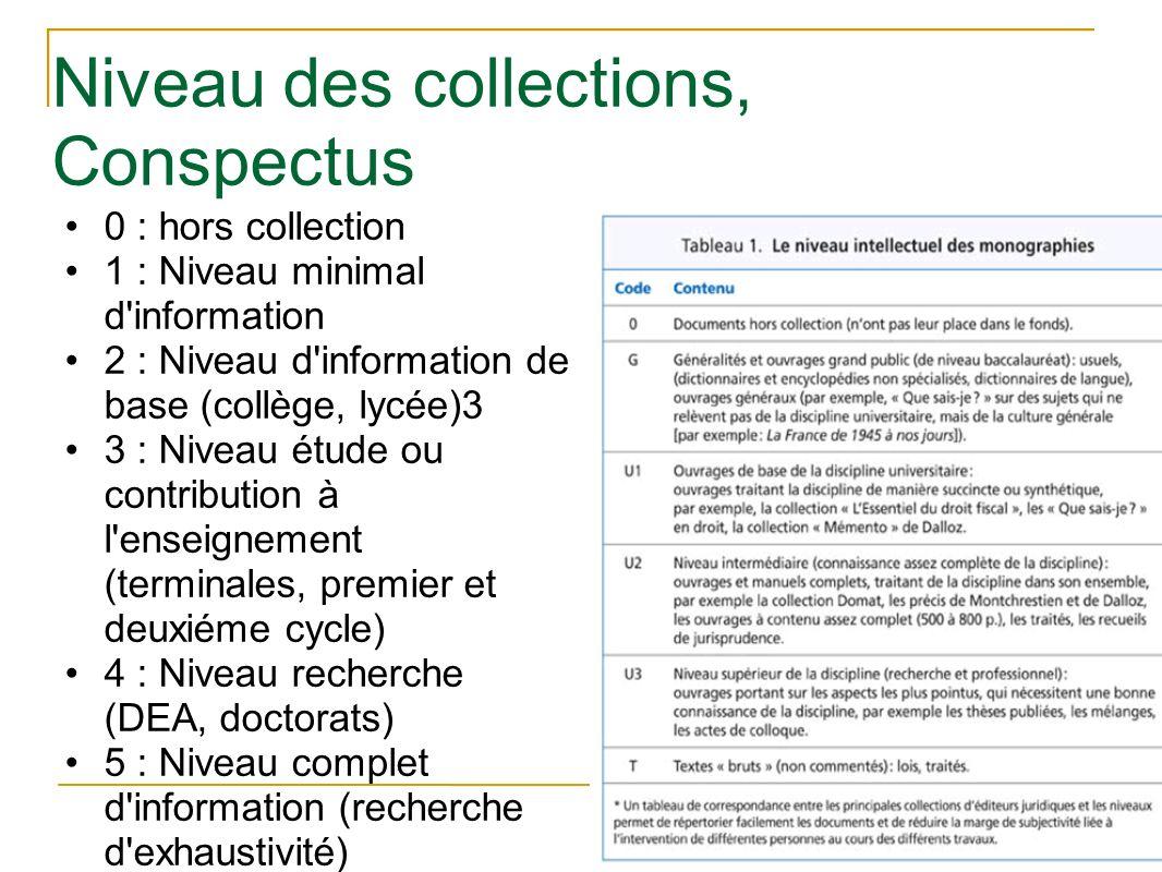 Niveau des collections, Conspectus