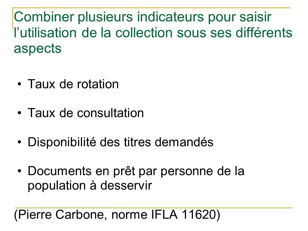 Combiner plusieurs indicateurs pour saisir l'utilisation de la collection sous ses différents aspects