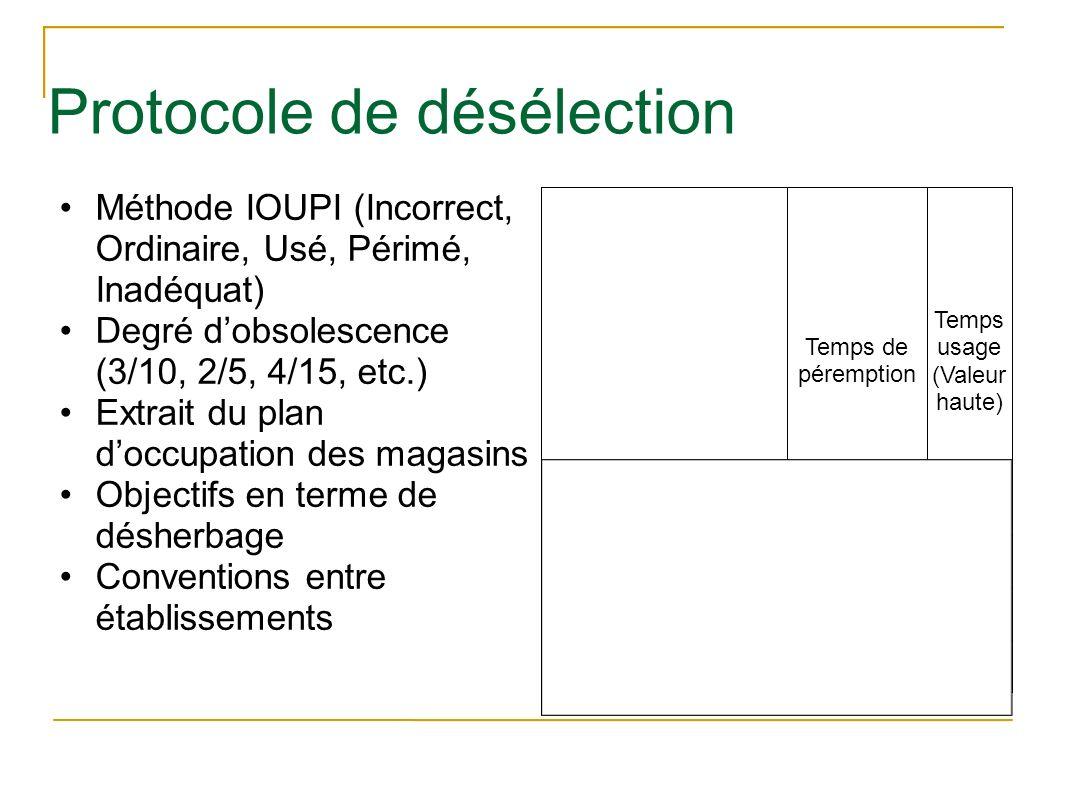 Protocole de désélection