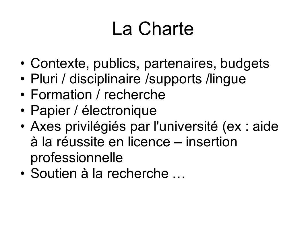 La Charte Contexte, publics, partenaires, budgets