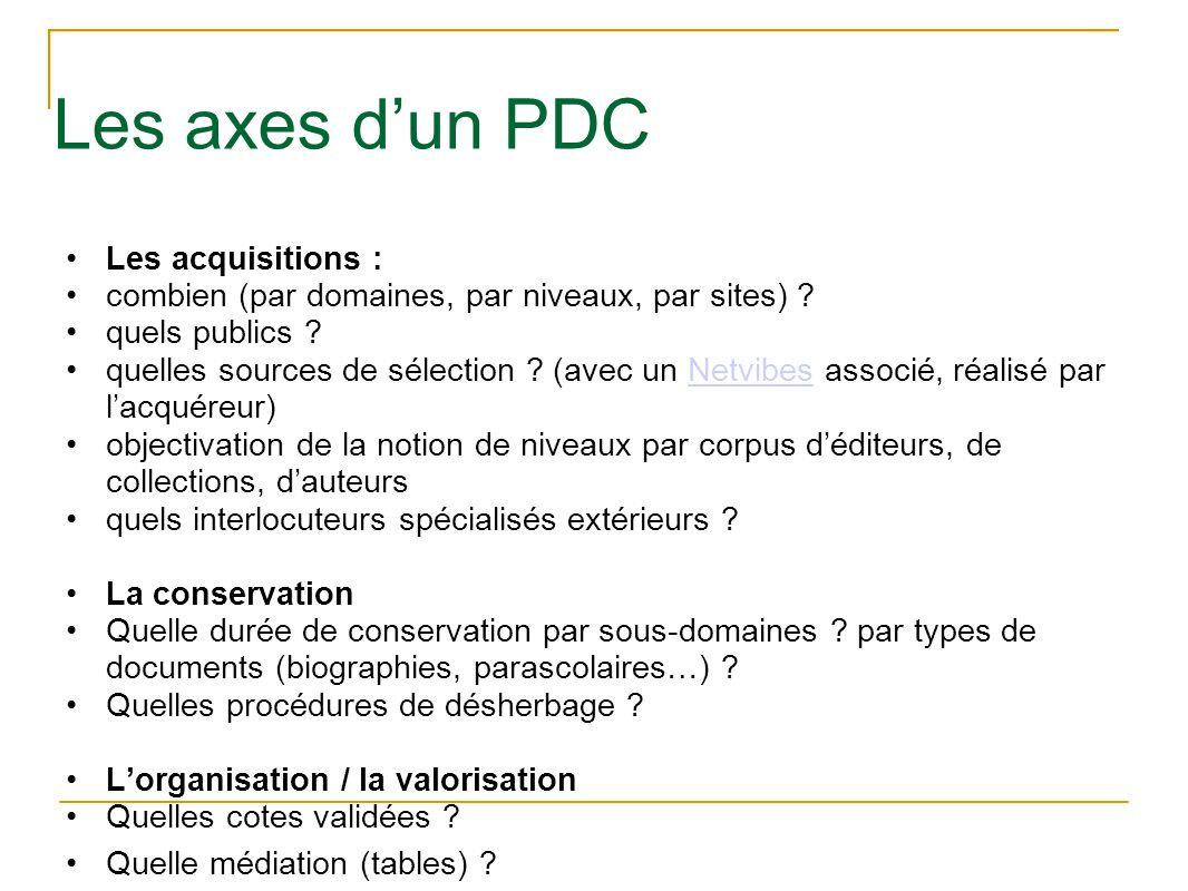 Les axes d'un PDC Les acquisitions :