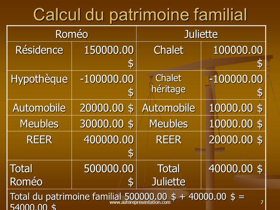 Calcul du patrimoine familial