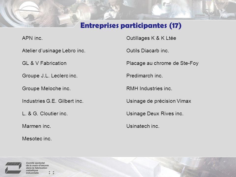 Entreprises participantes (17)