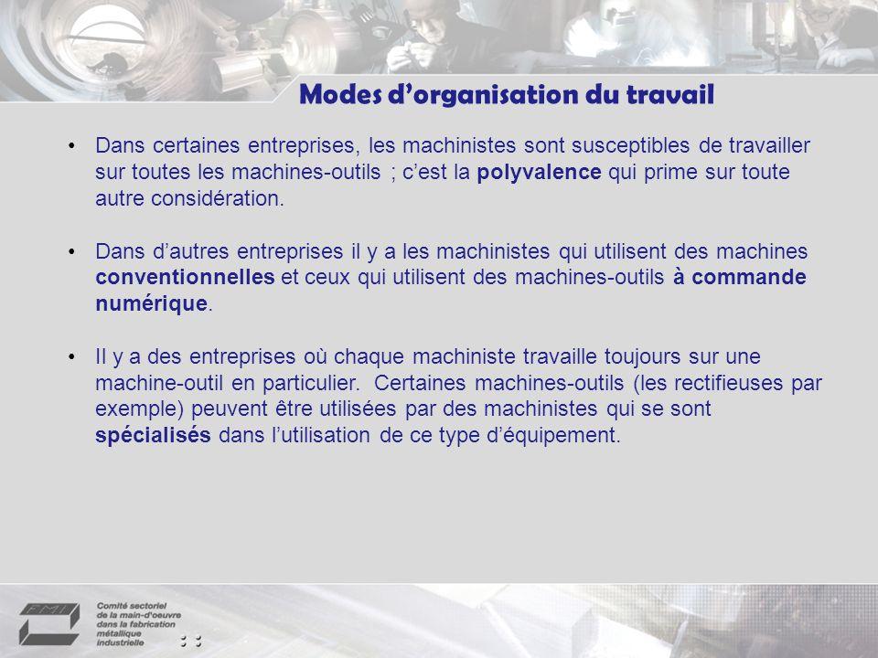 Modes d'organisation du travail