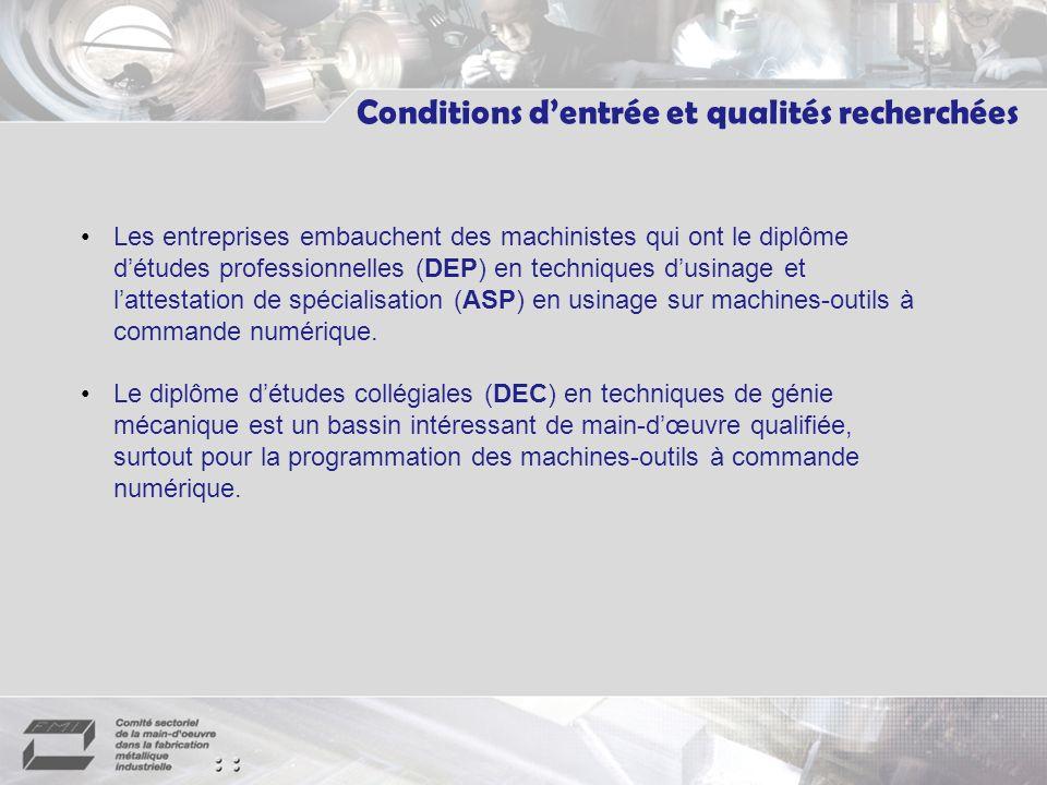 Conditions d'entrée et qualités recherchées