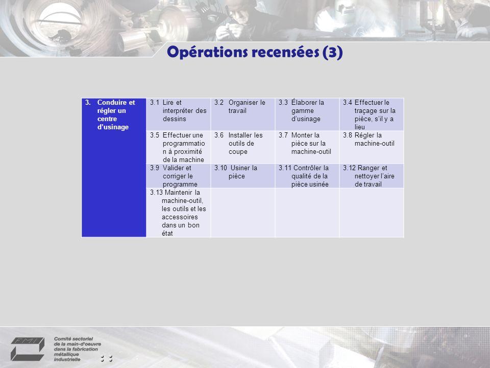 Opérations recensées (3)
