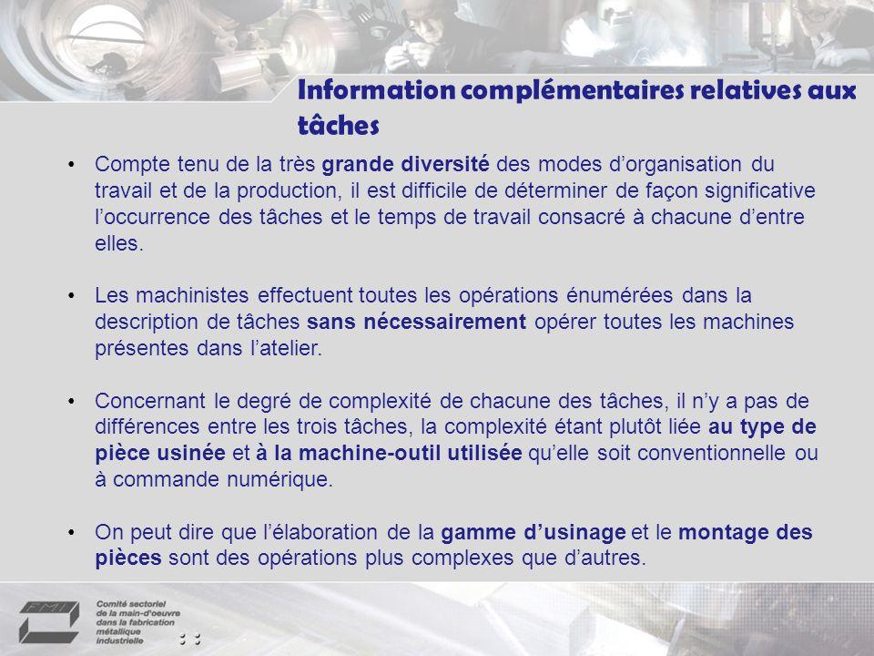Information complémentaires relatives aux tâches