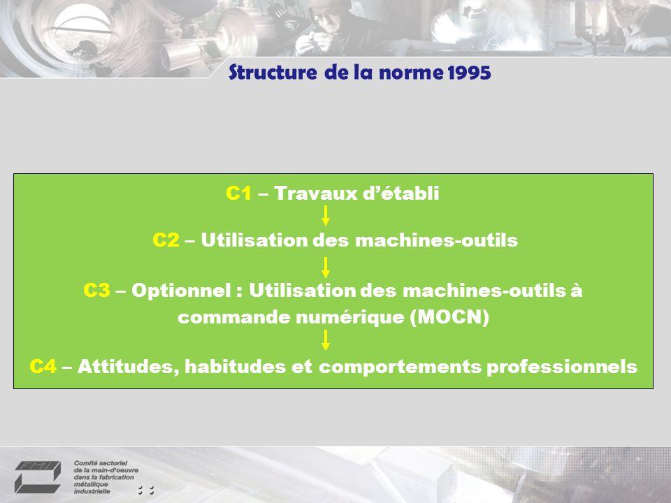 Structure de la norme 1995 C1 – Travaux d'établi