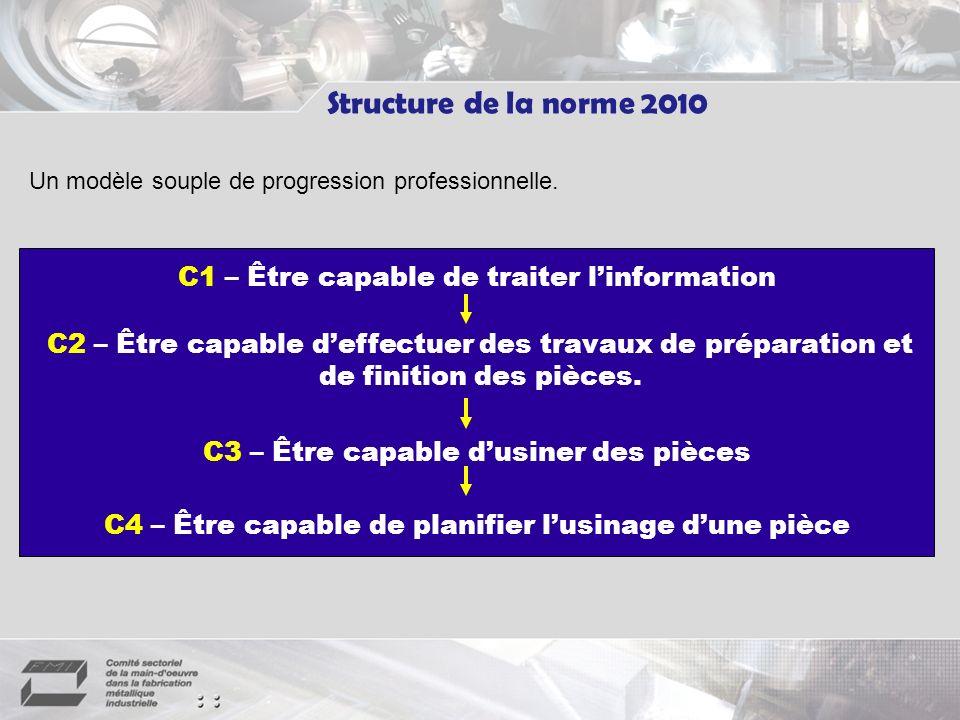 Structure de la norme 2010 C1 – Être capable de traiter l'information