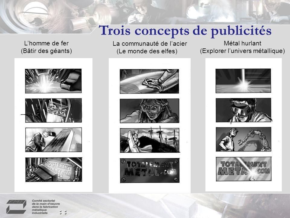 Trois concepts de publicités