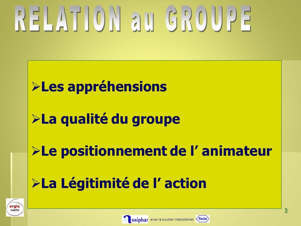 RELATION au GROUPE Les appréhensions La qualité du groupe