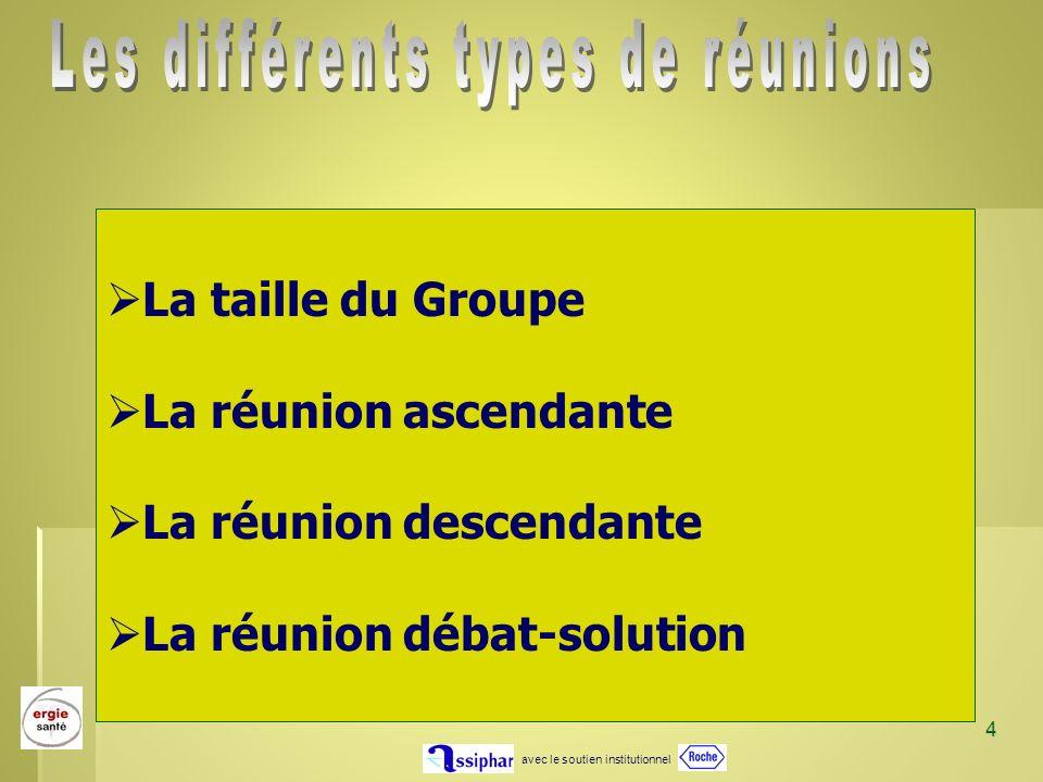Les différents types de réunions