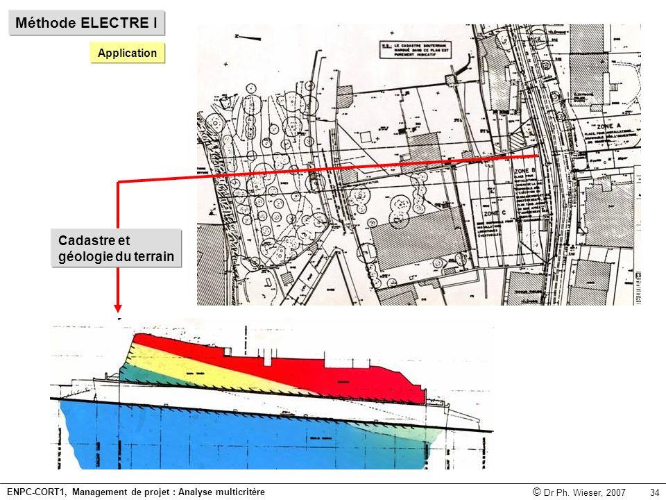 Méthode ELECTRE I Application Cadastre et géologie du terrain