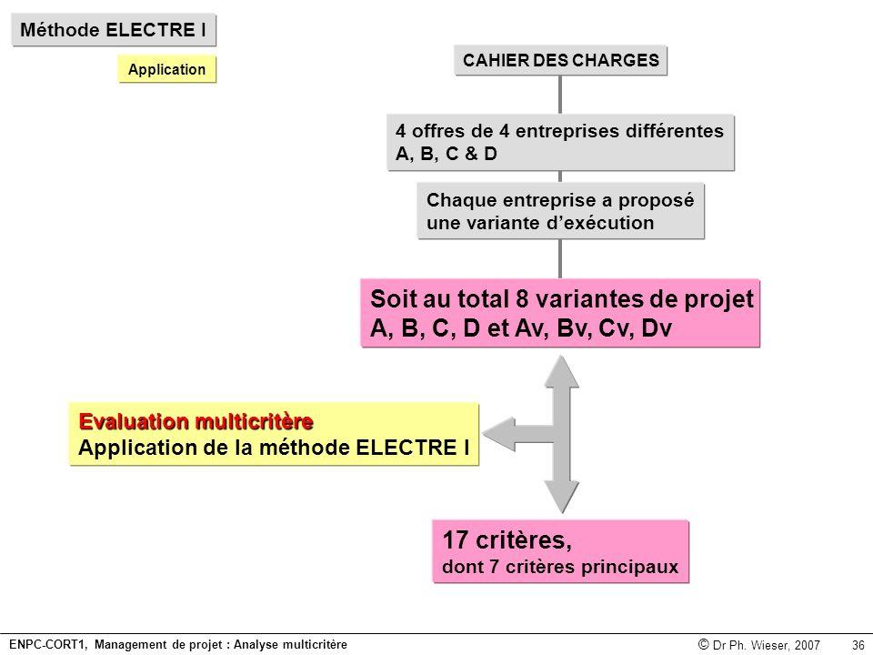 Soit au total 8 variantes de projet A, B, C, D et Av, Bv, Cv, Dv