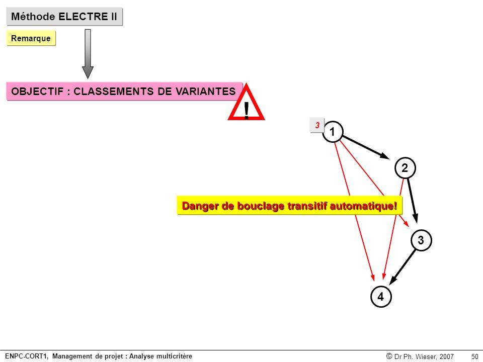 ! 1 2 3 4 Méthode ELECTRE II OBJECTIF : CLASSEMENTS DE VARIANTES