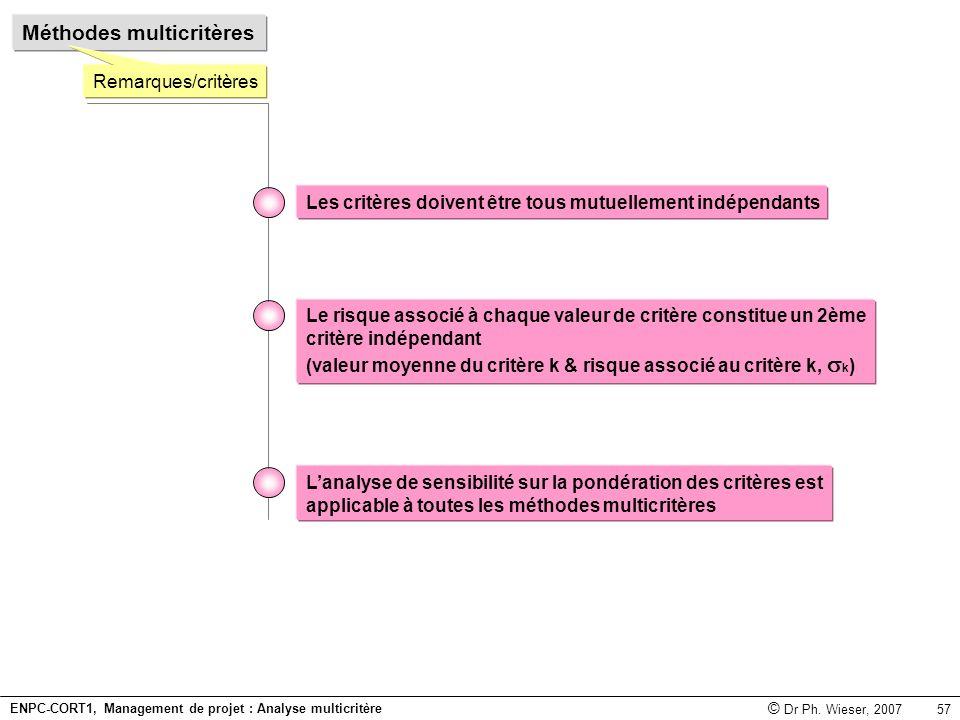 Méthodes multicritères