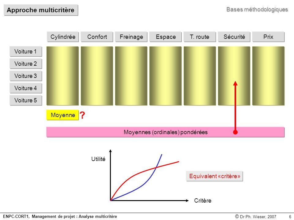 Approche multicritère Bases méthodologiques Voiture 1 Voiture 2