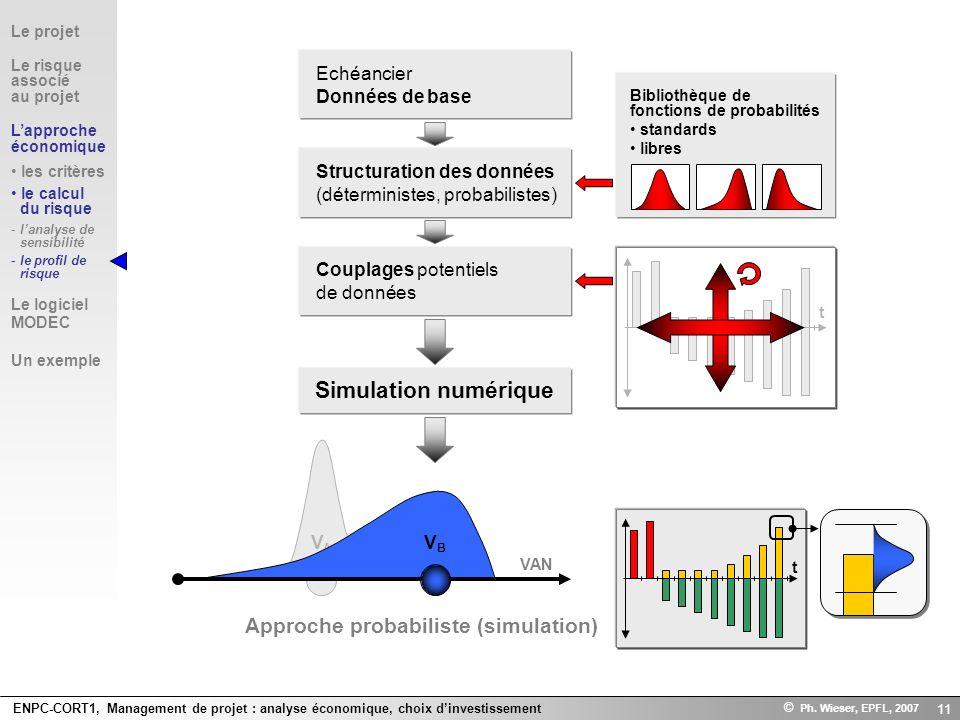 Simulation numérique Approche probabiliste (simulation) Echéancier