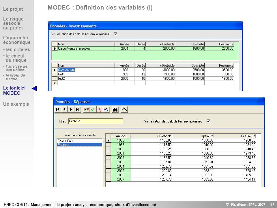 MODEC : Définition des variables (I)