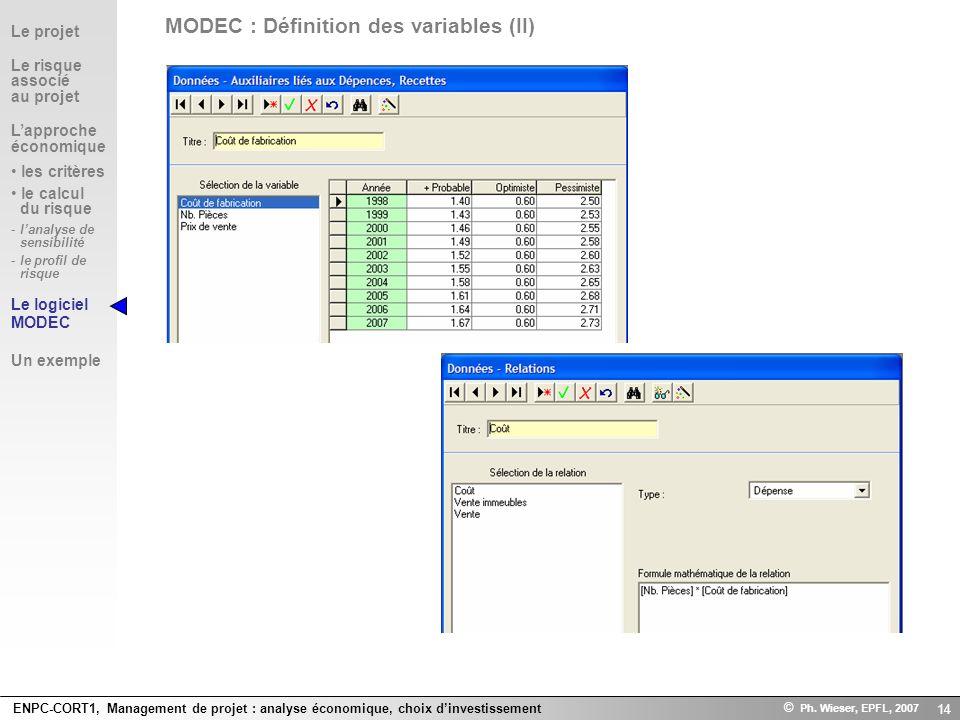 MODEC : Définition des variables (II)