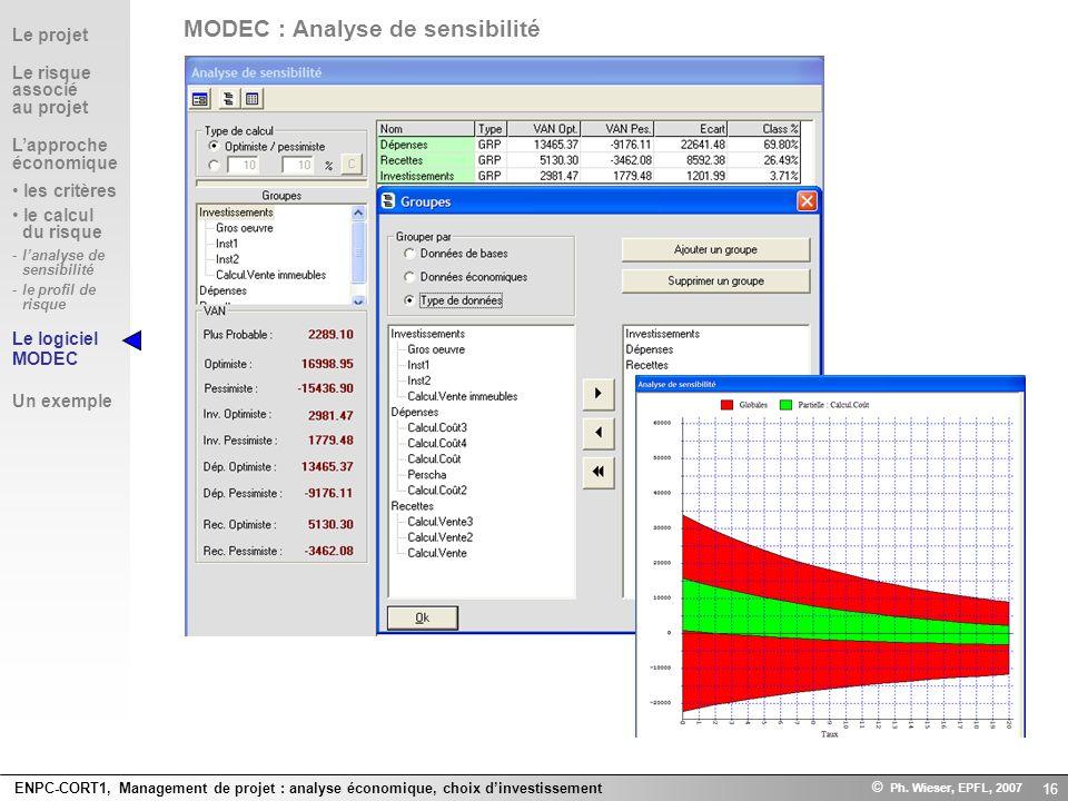 MODEC : Analyse de sensibilité