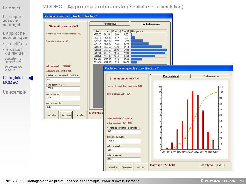 MODEC : Approche probabiliste (résultats de la simulation)
