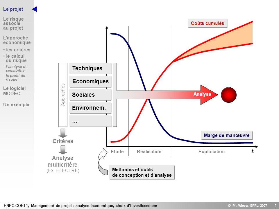 Techniques Economiques Sociales Environnem. … Critères Analyse