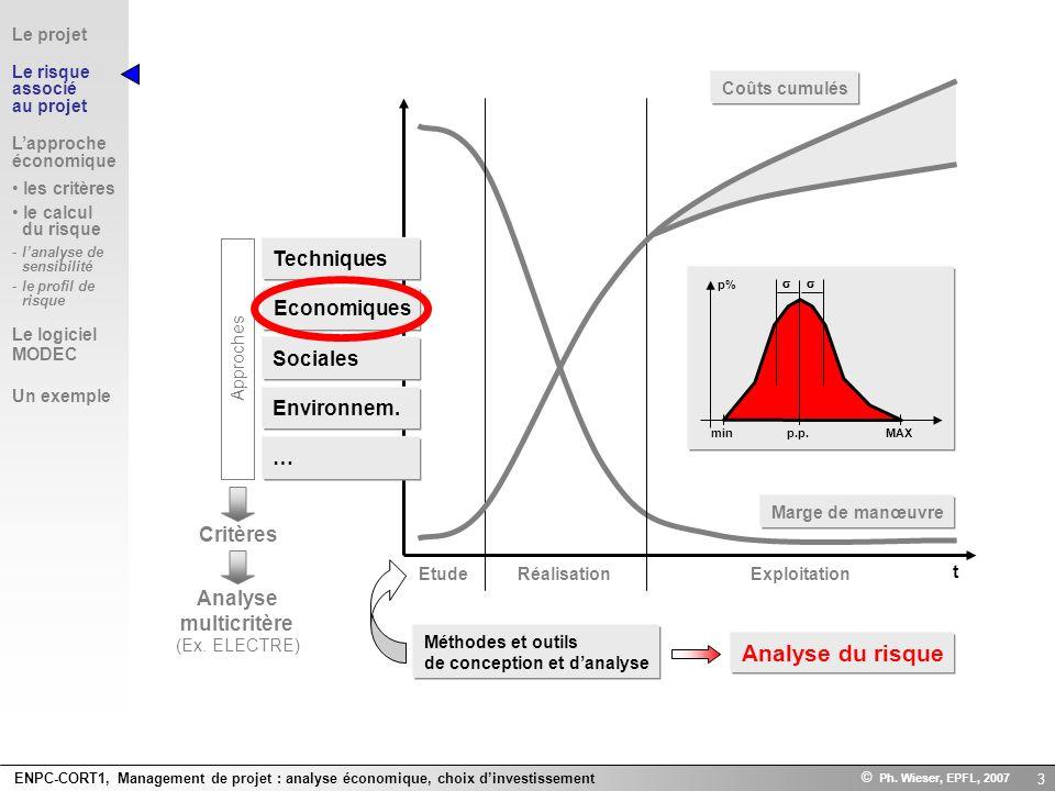 Analyse du risque Techniques Economiques Sociales Environnem. …