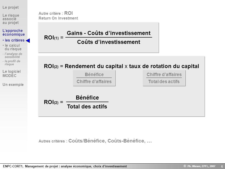 Gains - Coûts d'investissement