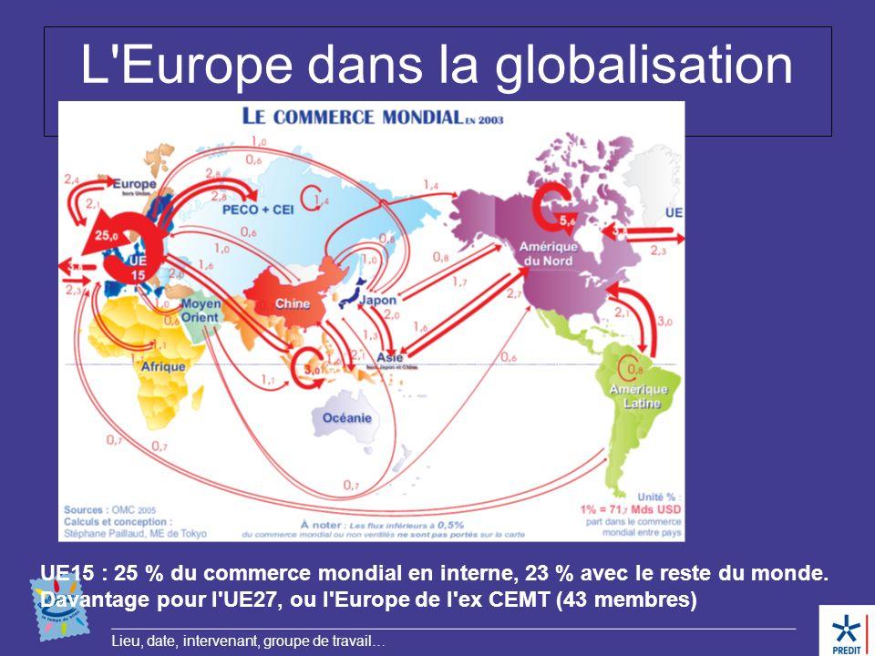 L Europe dans la globalisation