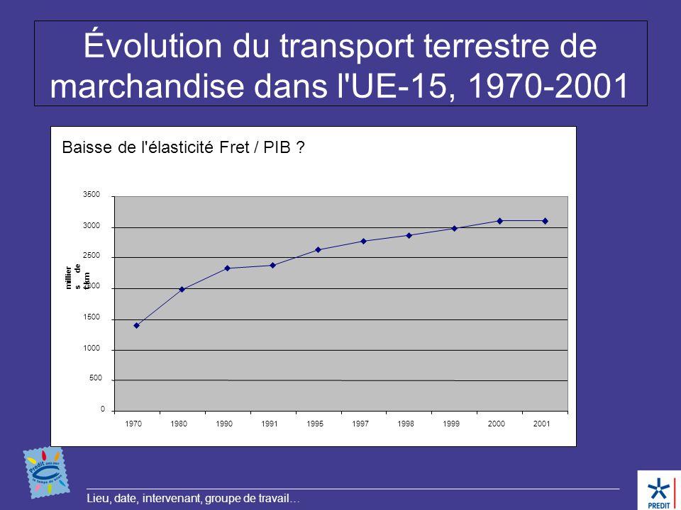 Évolution du transport terrestre de marchandise dans l UE-15, 1970-2001