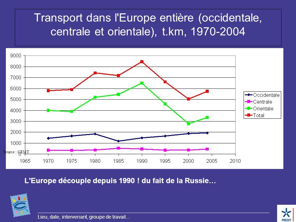 Transport dans l Europe entière (occidentale, centrale et orientale), t.km, 1970-2004