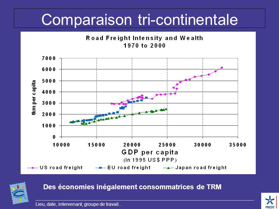 Comparaison tri-continentale