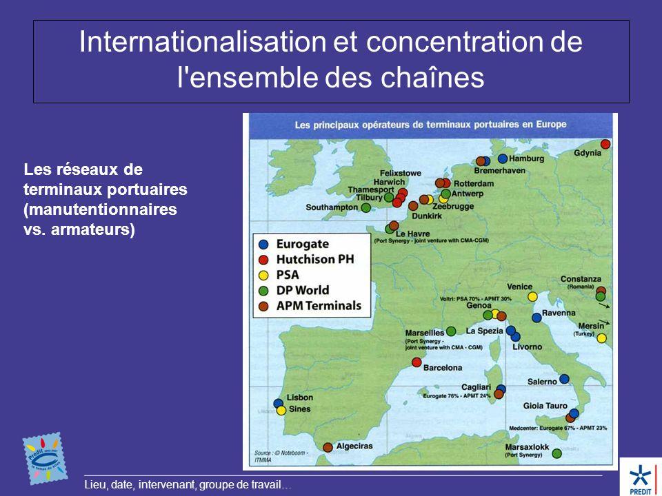 Internationalisation et concentration de l ensemble des chaînes