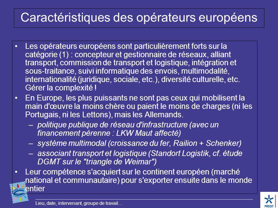 Caractéristiques des opérateurs européens