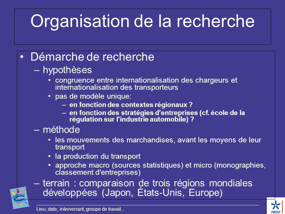 Organisation de la recherche