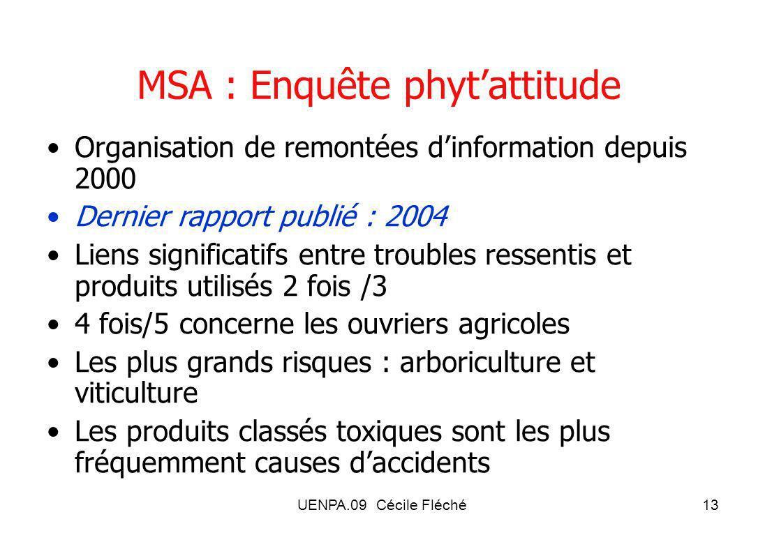 MSA : Enquête phyt'attitude