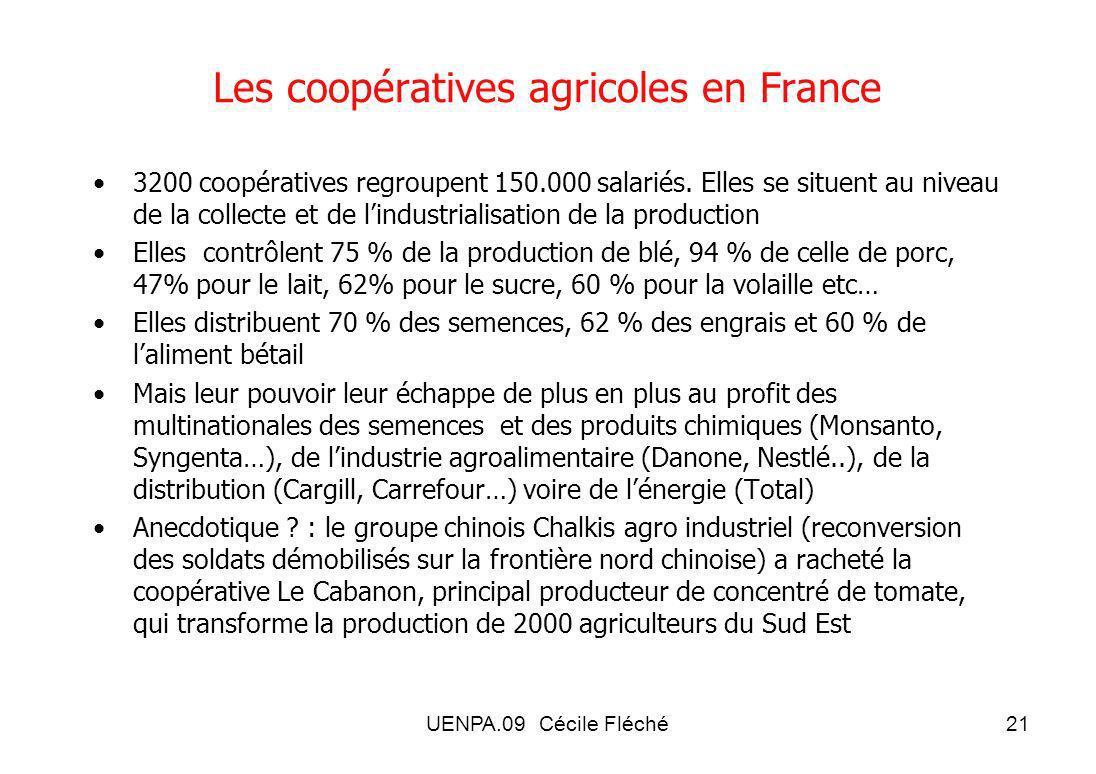 Les coopératives agricoles en France