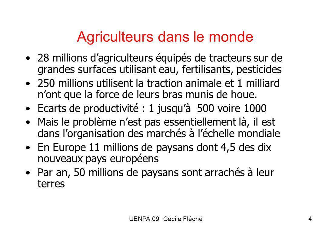 Agriculteurs dans le monde