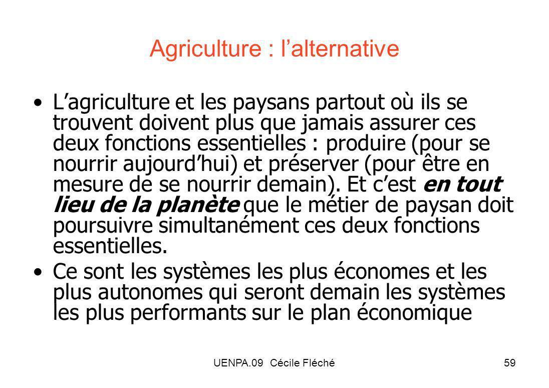 Agriculture : l'alternative