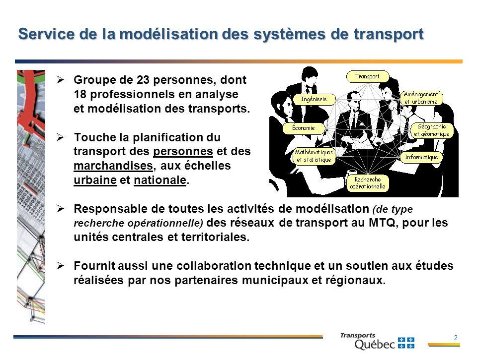 Service de la modélisation des systèmes de transport