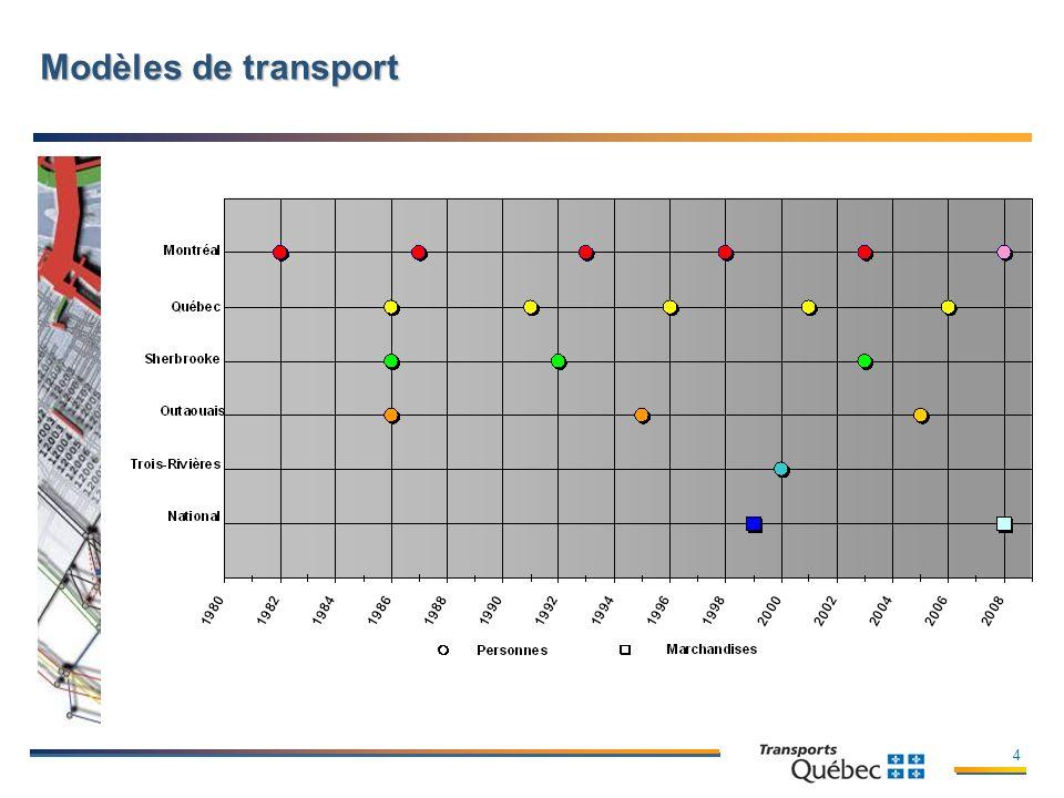 Modèles de transport